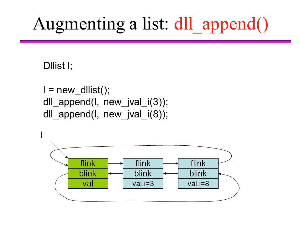Augmenting a list: dll_append()