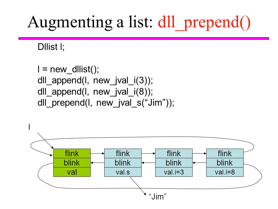 Augmenting a list: dll_prepend()