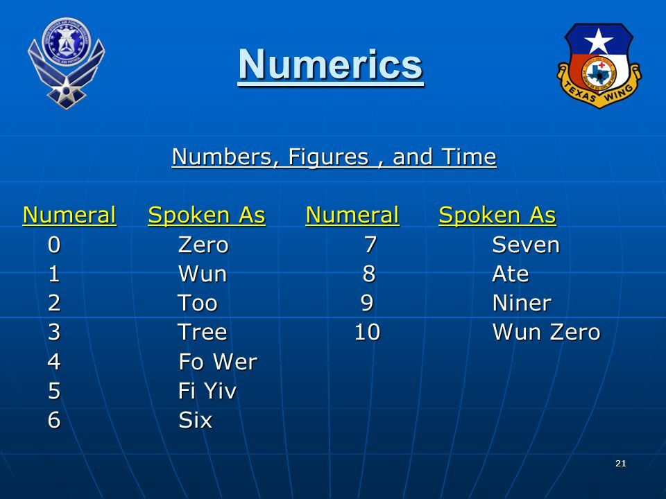 Numbers, Figures , and Time
