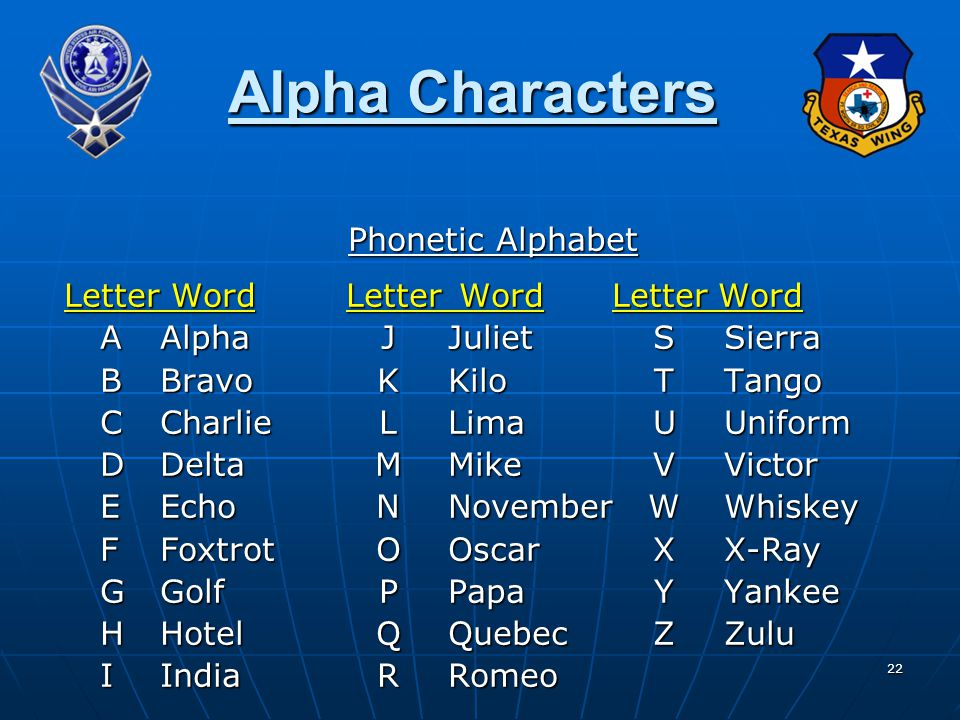 Alpha Characters Phonetic Alphabet Letter Word Letter Word Letter Word