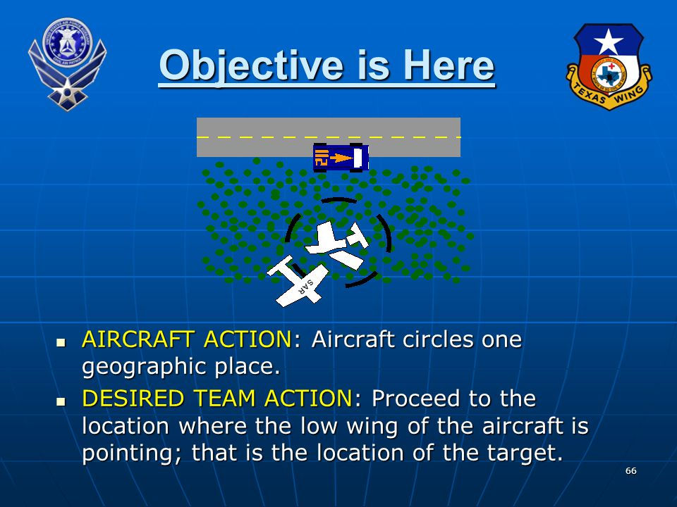 Objective is Here AIRCRAFT ACTION: Aircraft circles one geographic place.