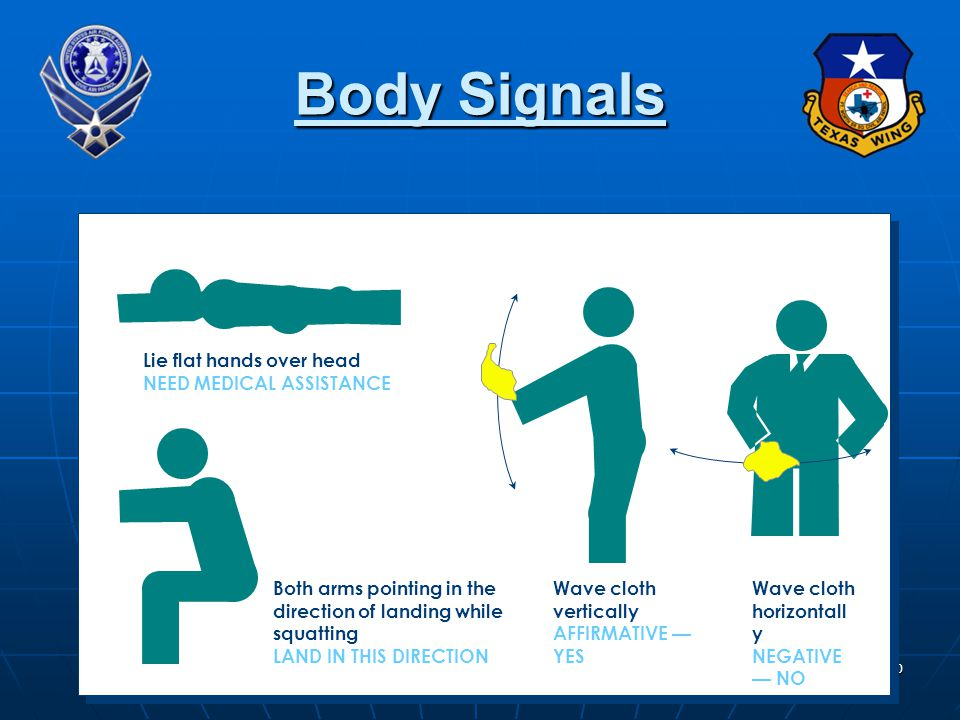 Body Signals Lie flat hands over head NEED MEDICAL ASSISTANCE
