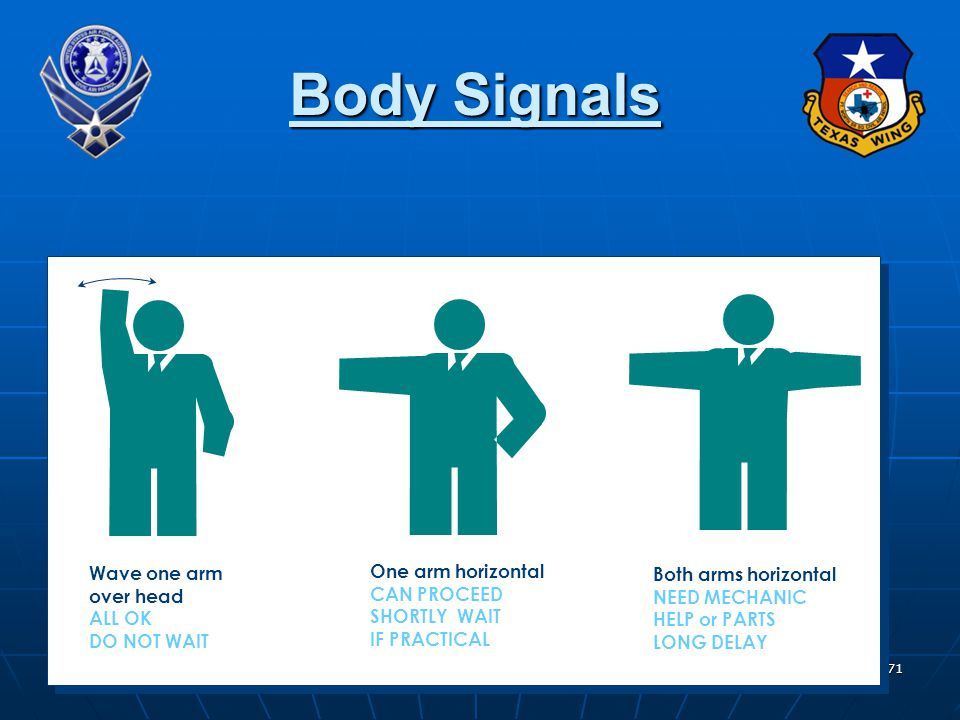 Body Signals Wave one arm over head ALL OK DO NOT WAIT