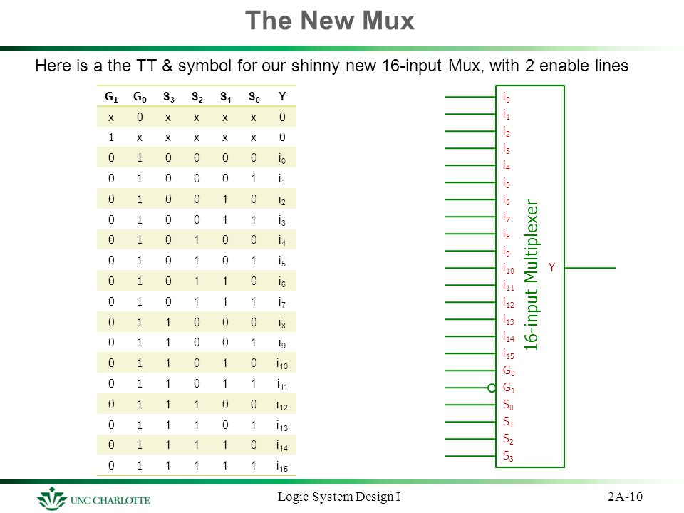 The New Mux Here is a the TT & symbol for our shinny new 16-input Mux, with 2 enable lines. G1. G0.