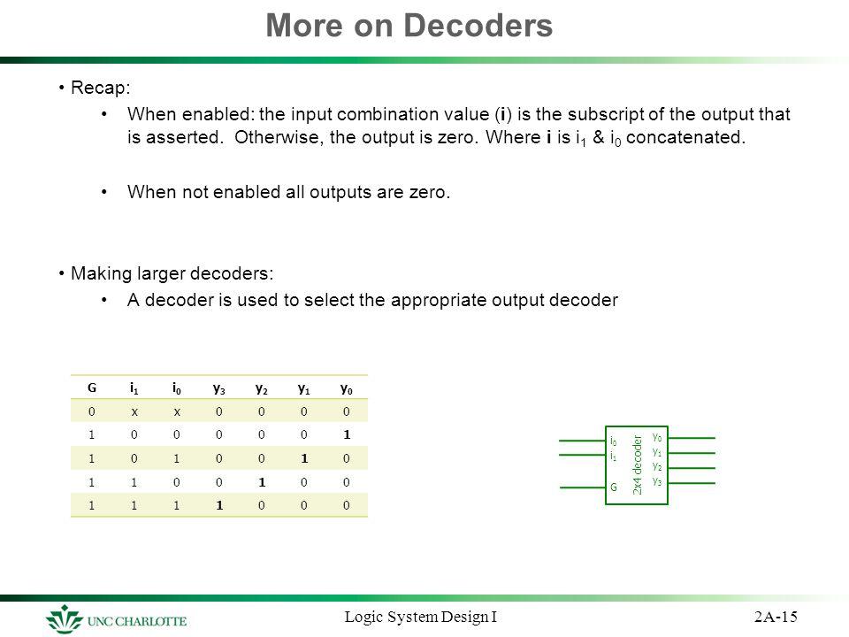 More on Decoders Recap: