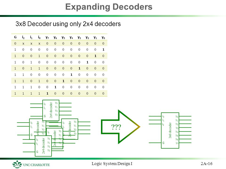 3x8 Decoder using only 2x4 decoders
