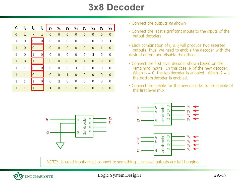 3x8 Decoder Logic System Design I Connect the outputs as shown