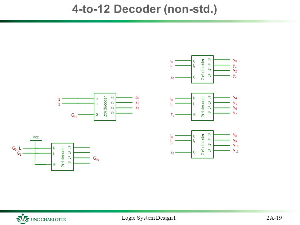 4-to-12 Decoder (non-std.)