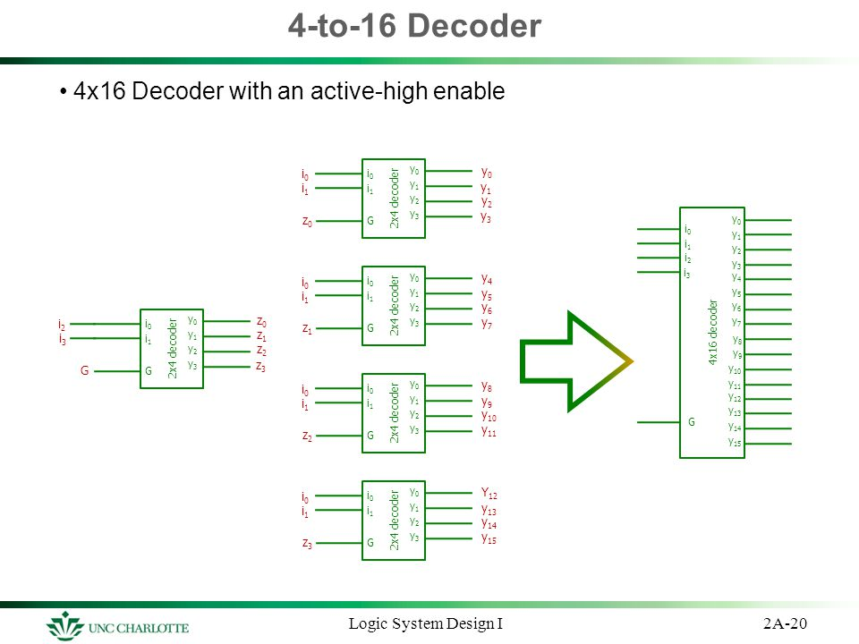 4x16 Decoder with an active-high enable