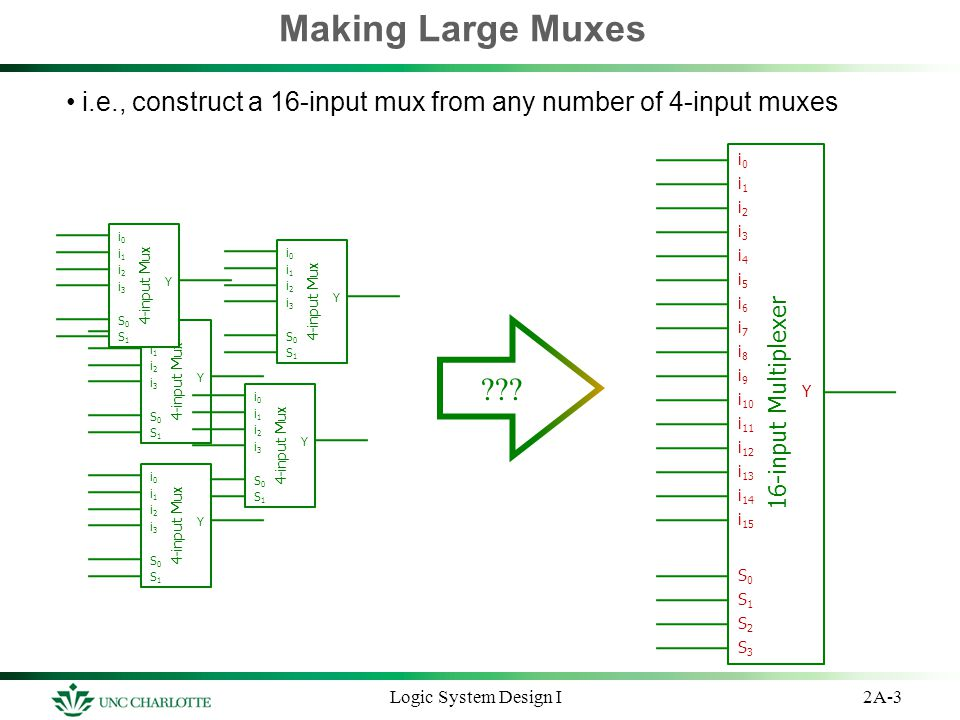 i.e., construct a 16-input mux from any number of 4-input muxes
