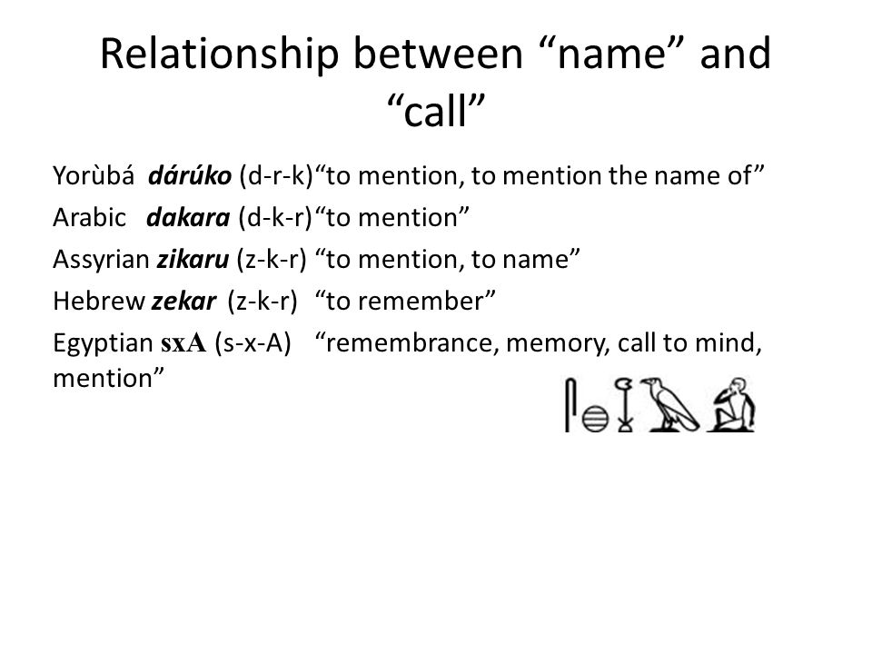 Relationship between name and call