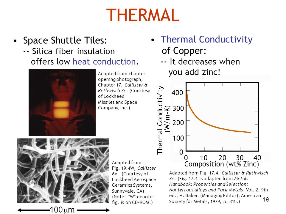 THERMAL • Space Shuttle Tiles: • Thermal Conductivity of Copper: