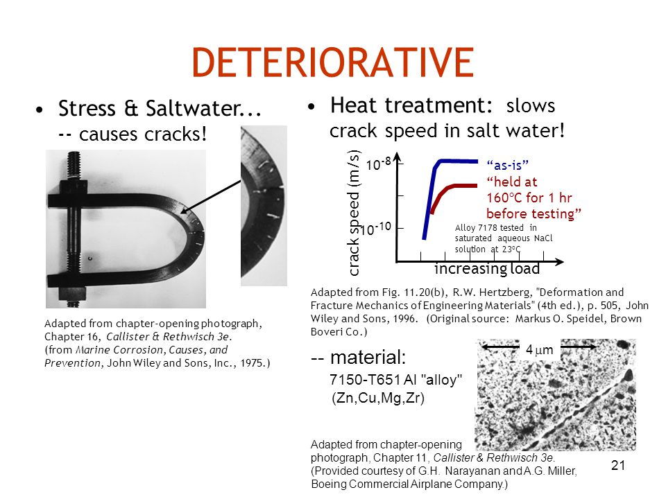 DETERIORATIVE • Heat treatment: slows • Stress & Saltwater...