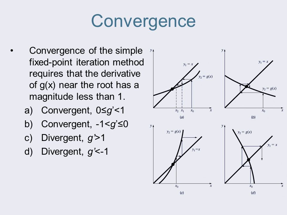 Convergence Convergence of the simple fixed-point iteration method requires that the derivative of g(x) near the root has a magnitude less than 1.
