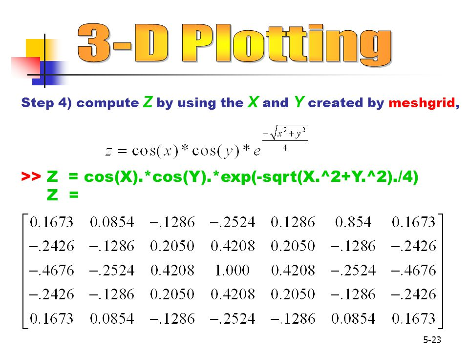 3-D Plotting >> Z = cos(X).*cos(Y).*exp(-sqrt(X.^2+Y.^2)./4) Z =