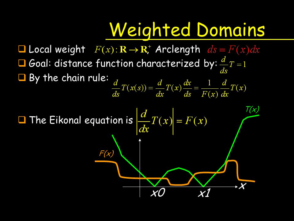 Weighted Domains x x0 x1 Local weight , Arclength
