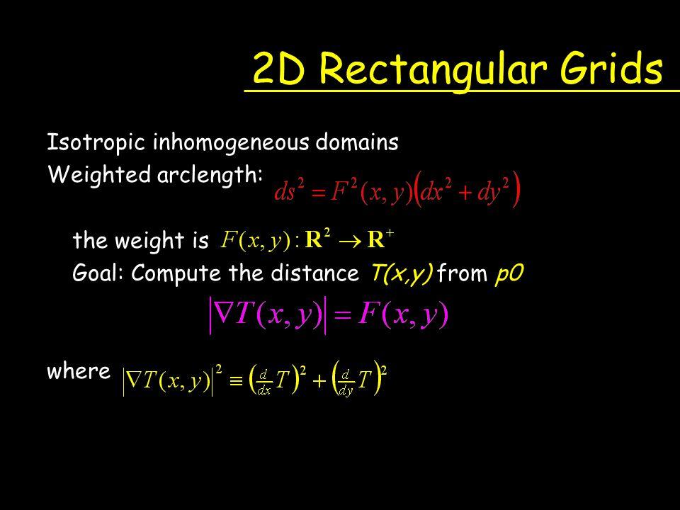 2D Rectangular Grids Isotropic inhomogeneous domains