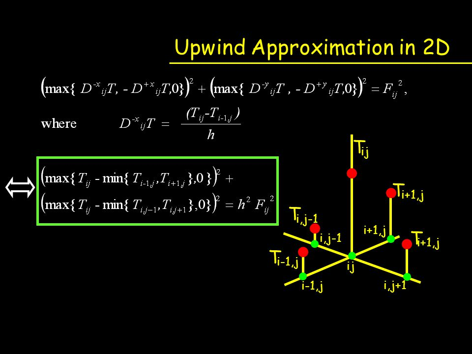 Upwind Approximation in 2D
