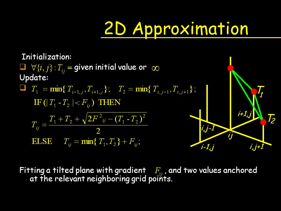2D Approximation T T Initialization: given initial value or Update: