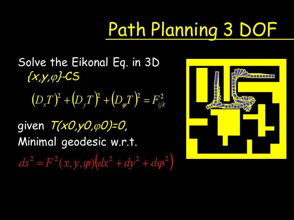 Path Planning 3 DOF Solve the Eikonal Eq. in 3D {x,y,j}-CS