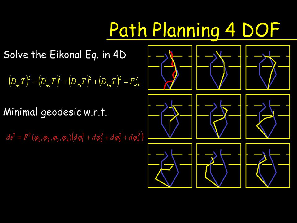 Path Planning 4 DOF Solve the Eikonal Eq. in 4D