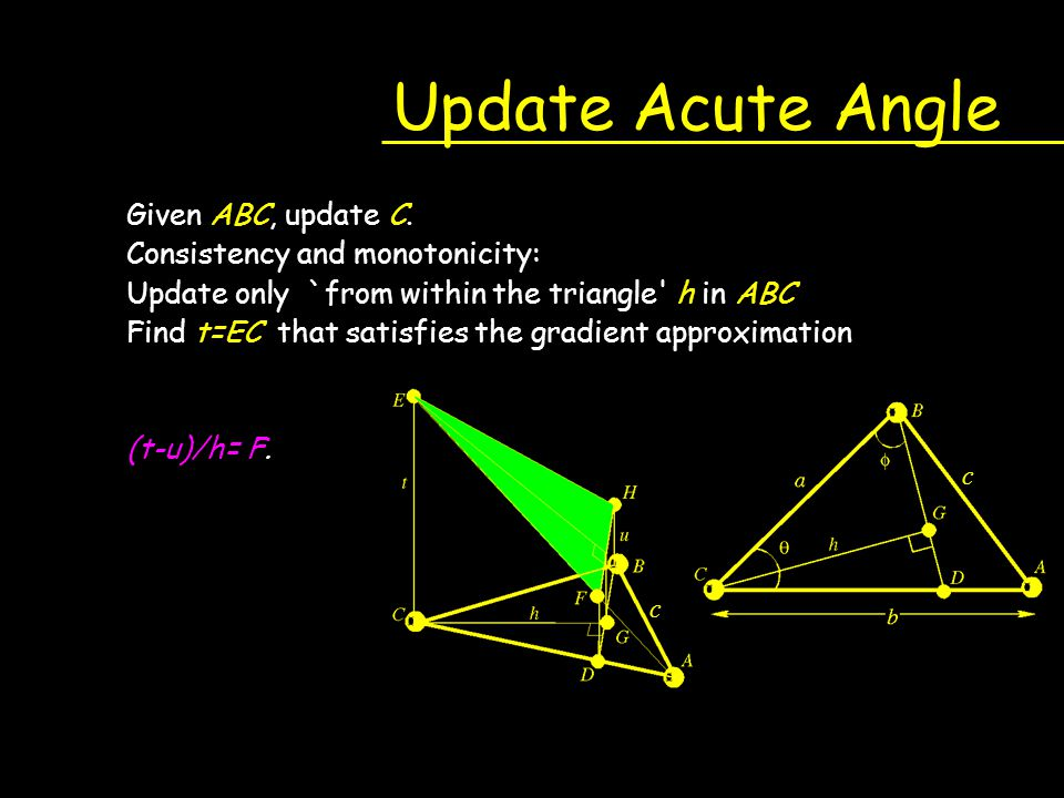 Update Acute Angle Given ABC, update C. Consistency and monotonicity: