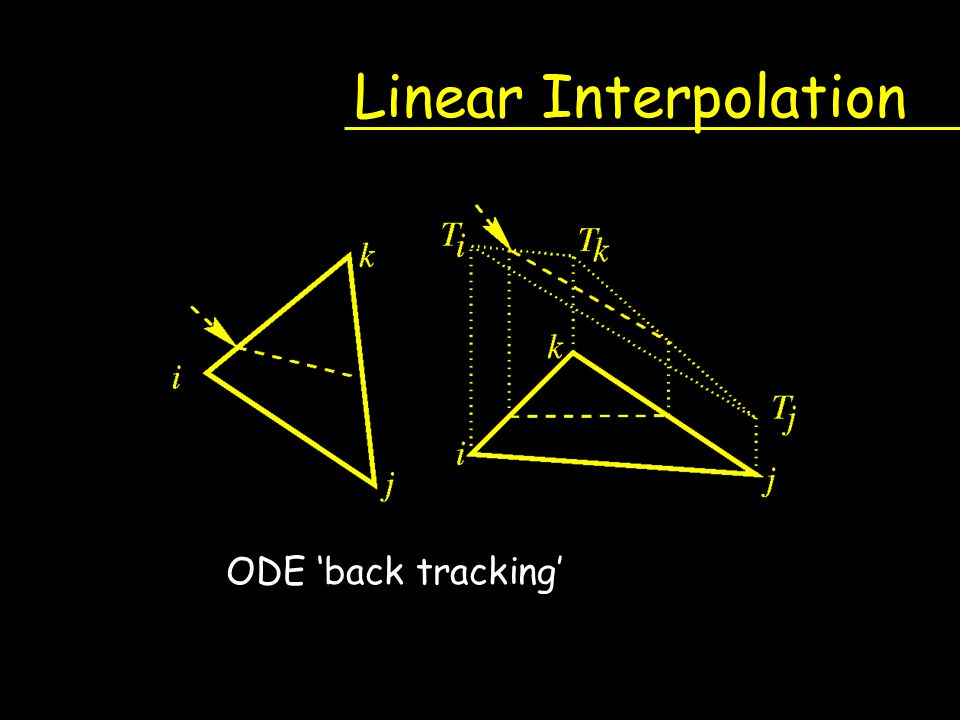 Linear Interpolation ODE 'back tracking'