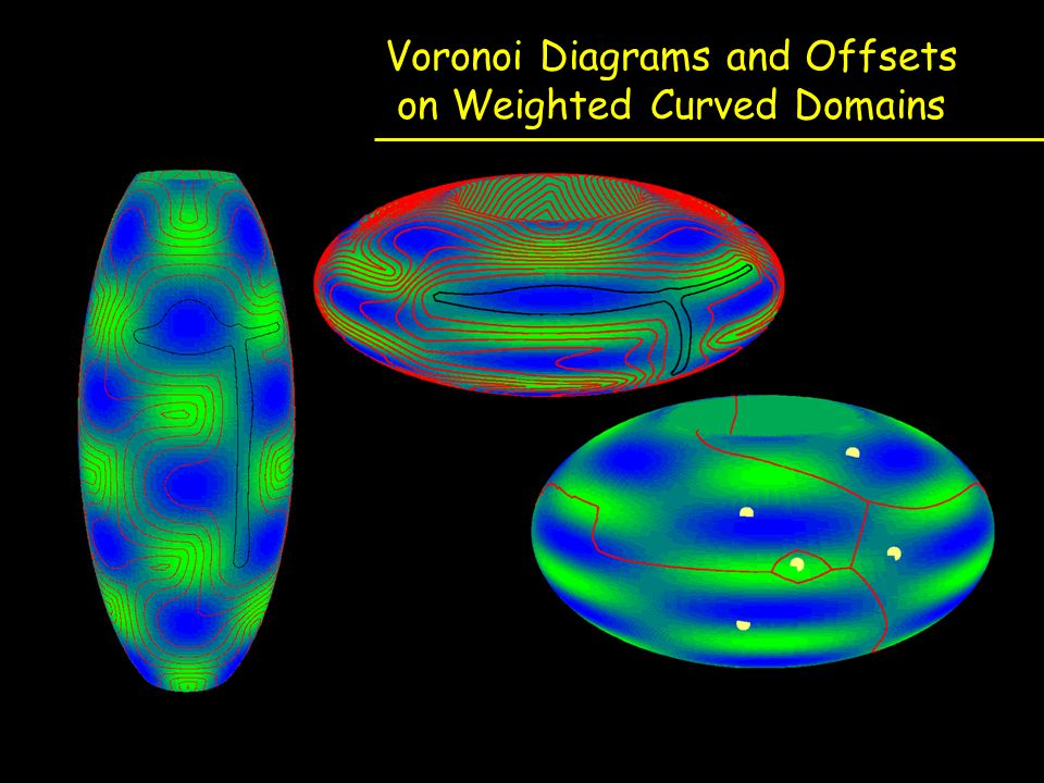 Voronoi Diagrams and Offsets on Weighted Curved Domains