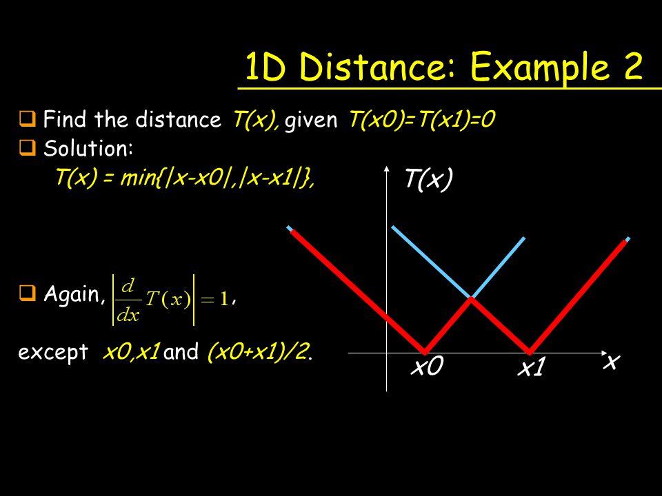 1D Distance: Example 2 T(x) x x0 x1