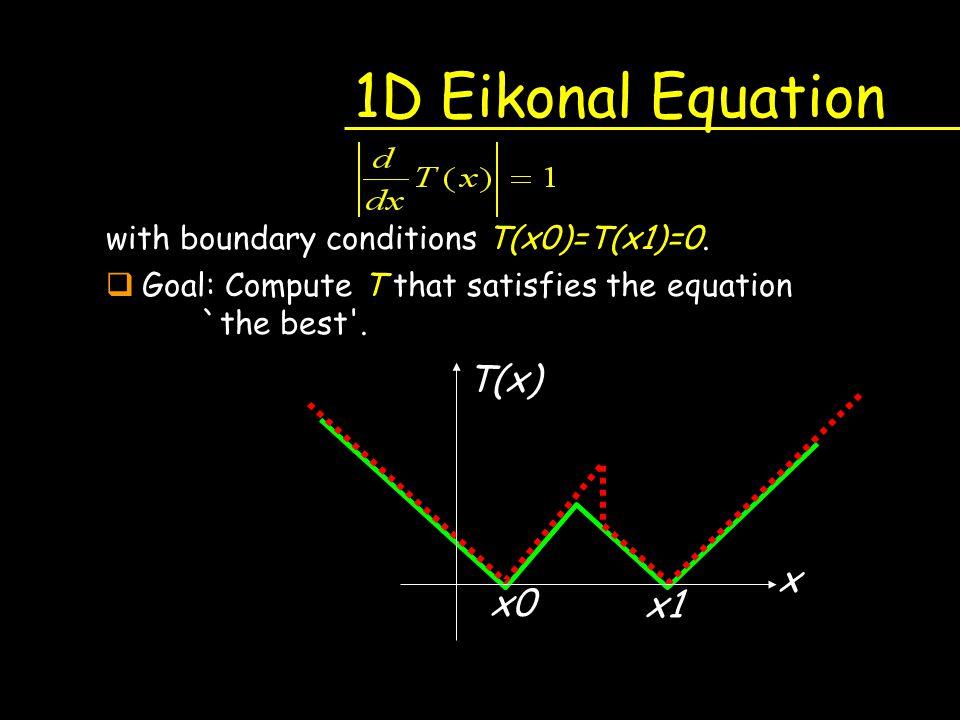 1D Eikonal Equation T(x) x x0 x1