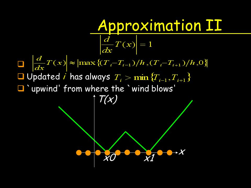 Approximation II T(x) x x0 x1 Updated i has always