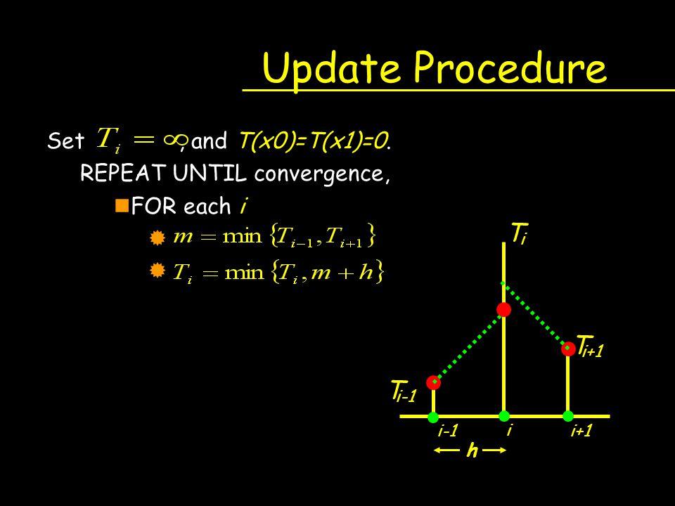 Update Procedure T T T Set , and T(x0)=T(x1)=0.