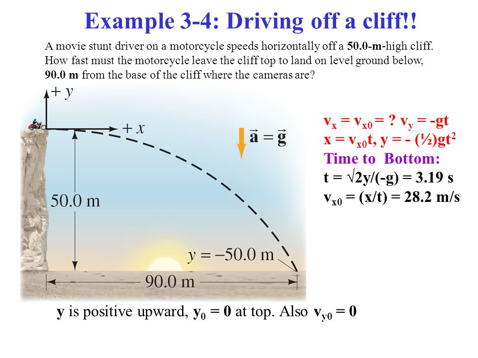 Example 3-4: Driving off a cliff!!