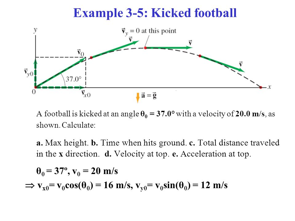 Example 3-5: Kicked football