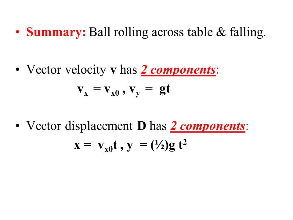 Summary: Ball rolling across table & falling.