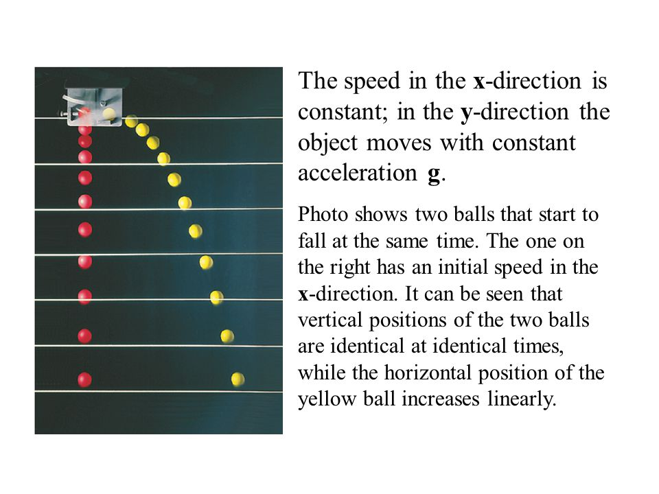 The speed in the x-direction is constant; in the y-direction the object moves with constant acceleration g.