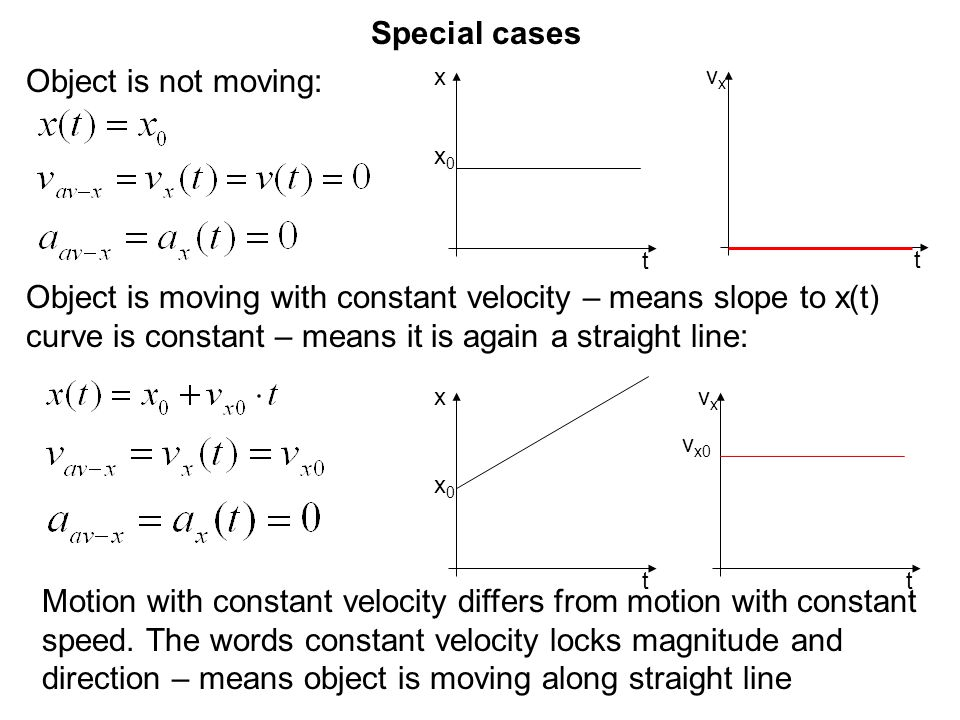 Special cases Object is not moving: