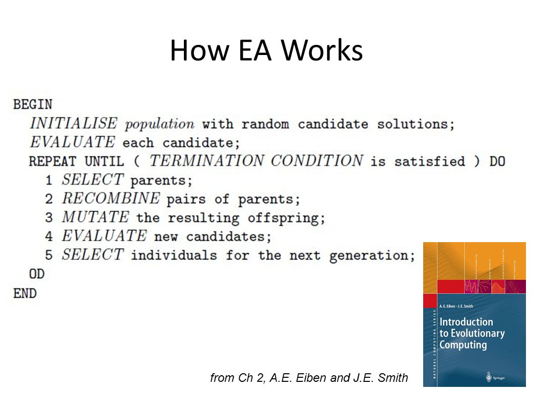 How EA Works from Ch 2, A.E. Eiben and J.E. Smith