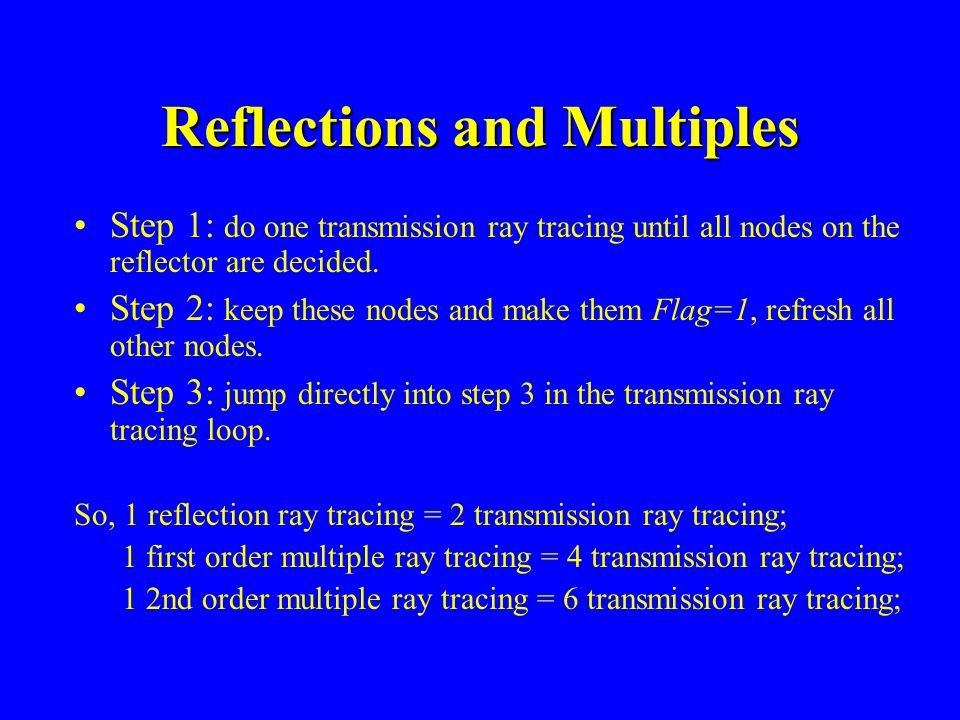 Reflections and Multiples