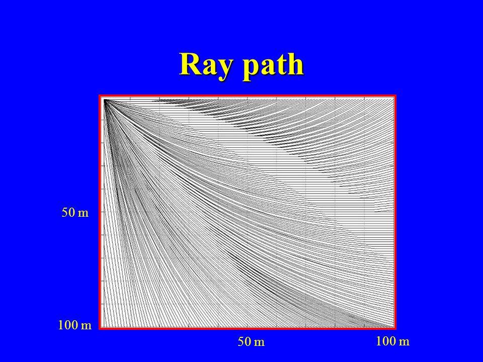 Ray path 50 m 100 m 50 m 100 m