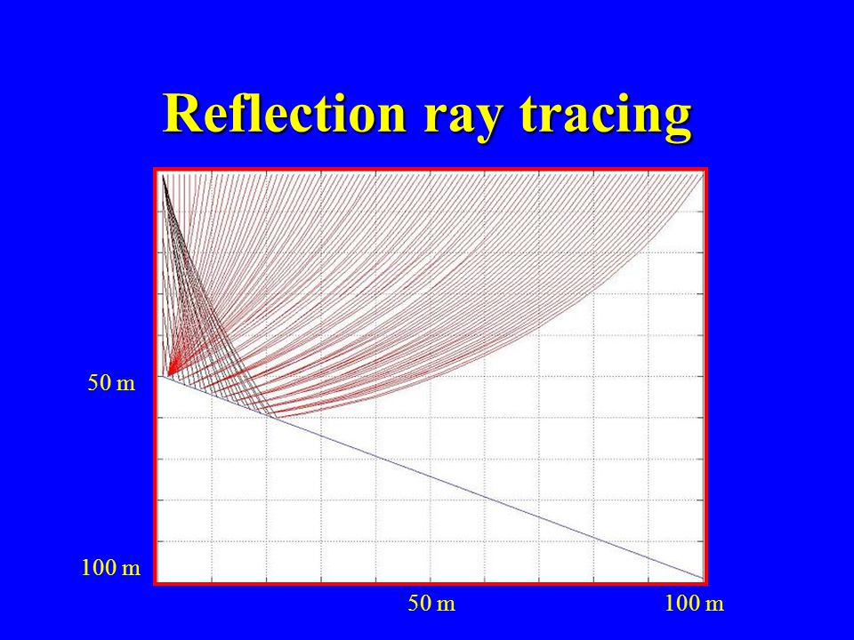 Reflection ray tracing