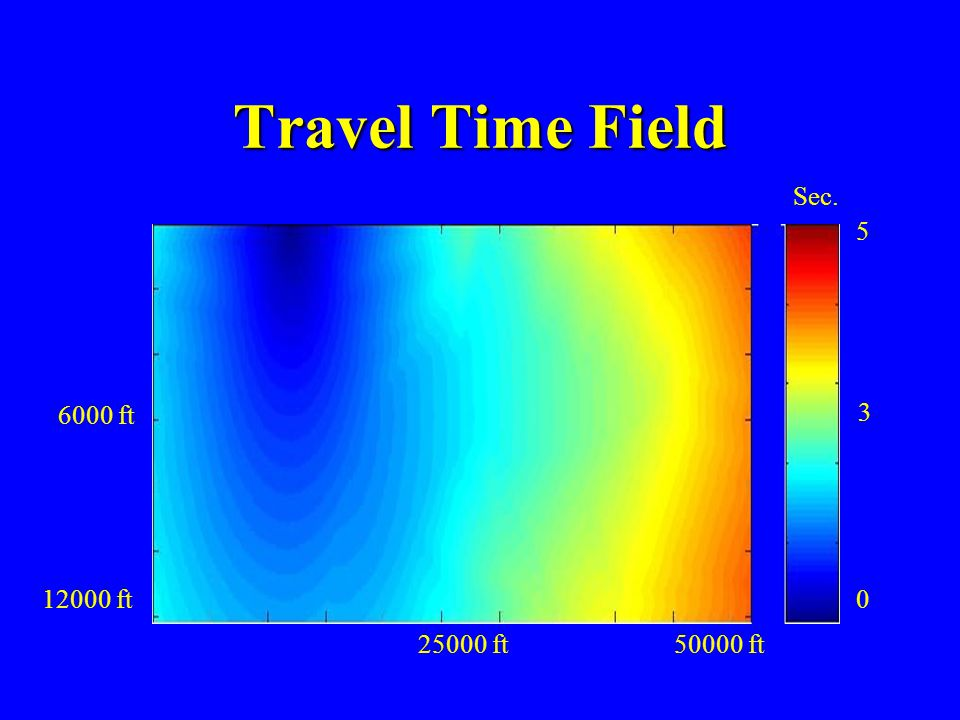 Travel Time Field Sec. 5 6000 ft 3 12000 ft 25000 ft 50000 ft