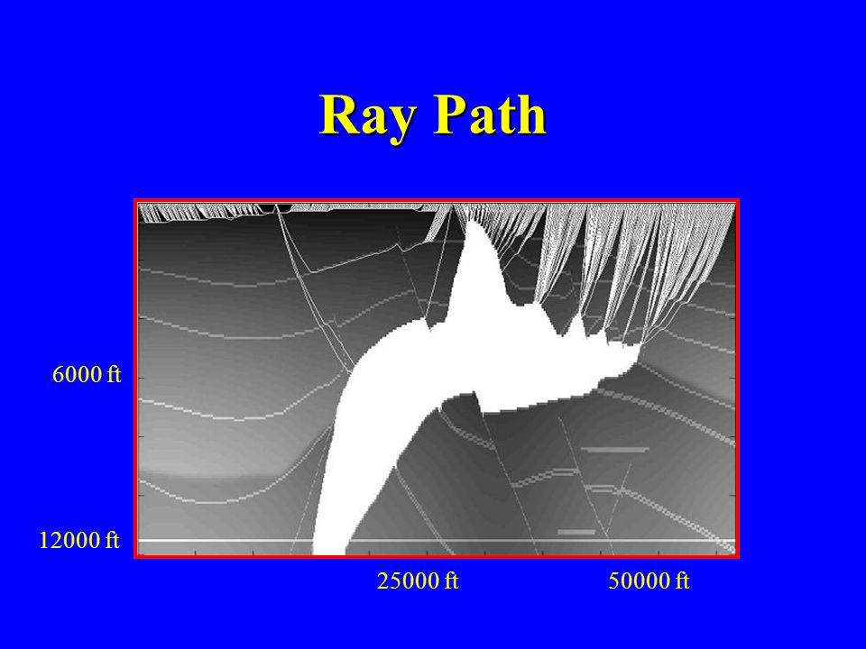 Ray Path 6000 ft 12000 ft 25000 ft 50000 ft