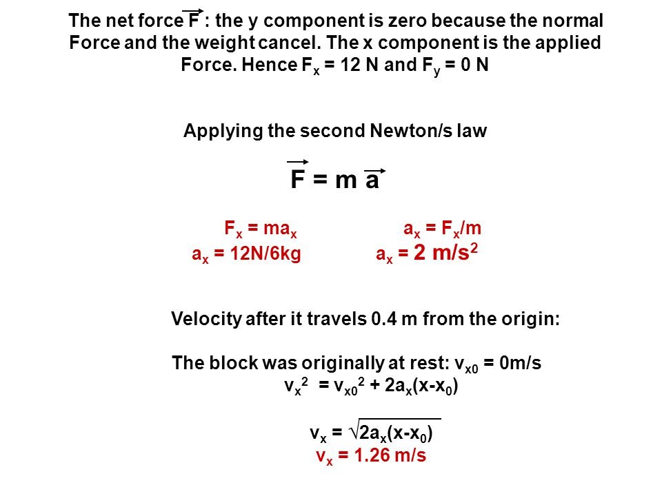 F = m a The net force F : the y component is zero because the normal