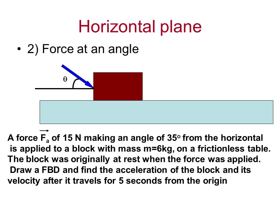 Horizontal plane 2) Force at an angle