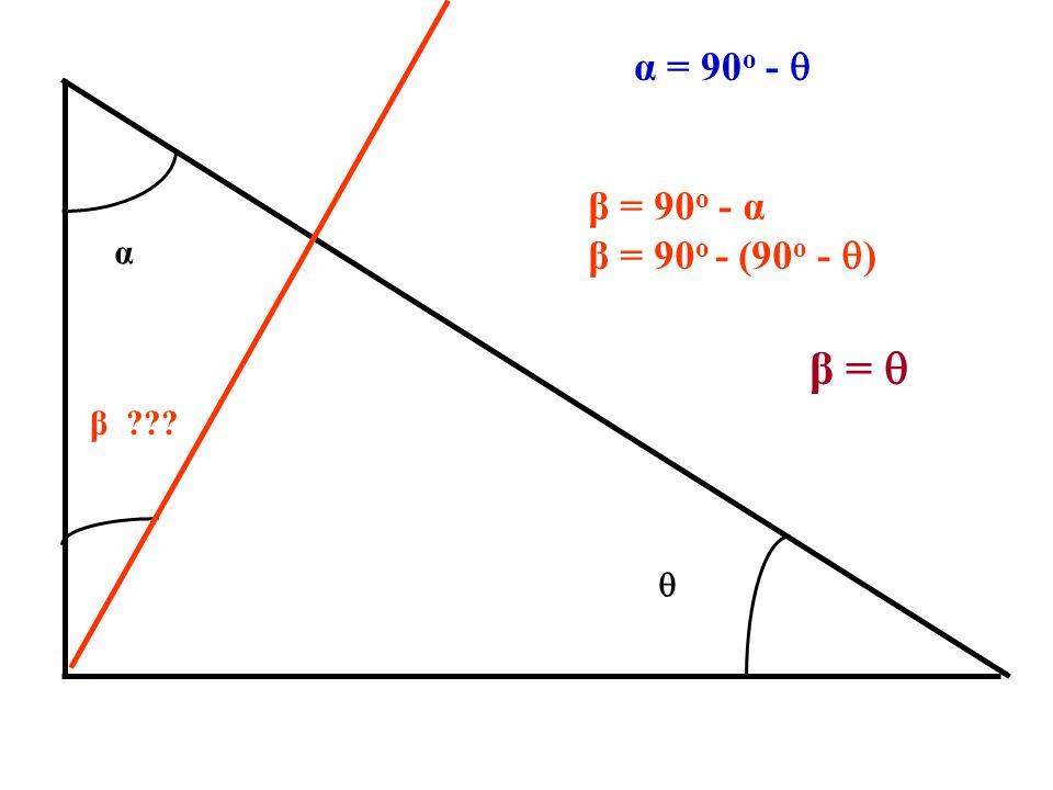 α = 90o -   α β = 90o - α β = 90o - (90o - ) β =  β