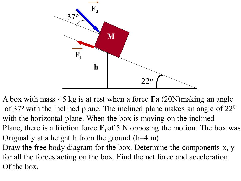 22o M. h. Fa. 37o. Ff. A box with mass 45 kg is at rest when a force Fa (20N)making an angle.
