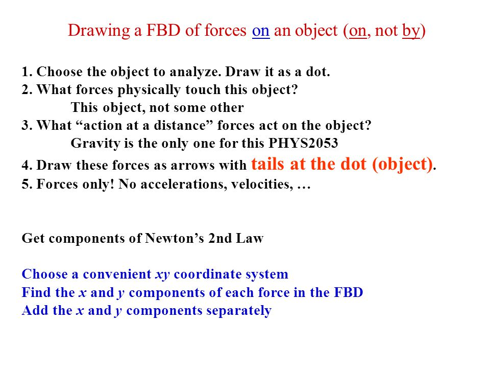 Drawing a FBD of forces on an object (on, not by)