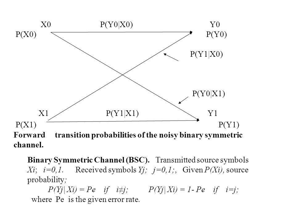 P(Yj| Xi) = Pe if i≠j; P(Yj| Xi) = 1- Pe if i=j;