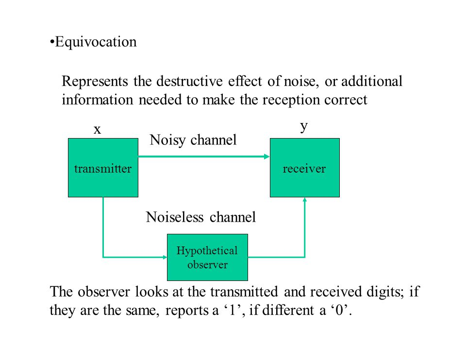 CY2G2 Information Theory 4